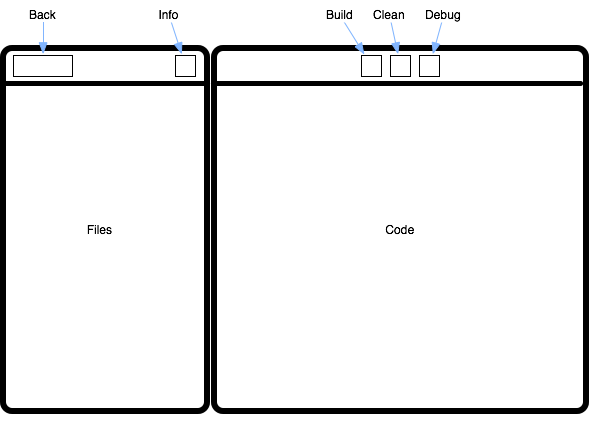 wireframe of hypothetical Xcode on iPad. Has a files list on the left with navigation options in the top bar, and a code editor on the right with build actions in the top bar