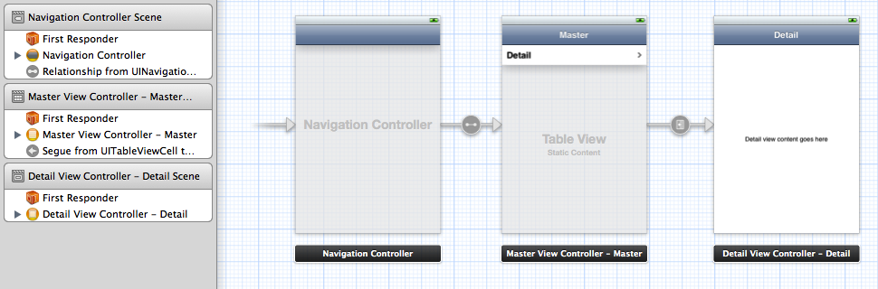 Xcode 4 storyboards view showing navigation controller with master-detail relationships